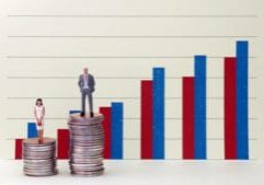 A miniature man and woman standing on a pile of coins in front of a bar graph. The concept of the wage gap between men and women in the workplace.